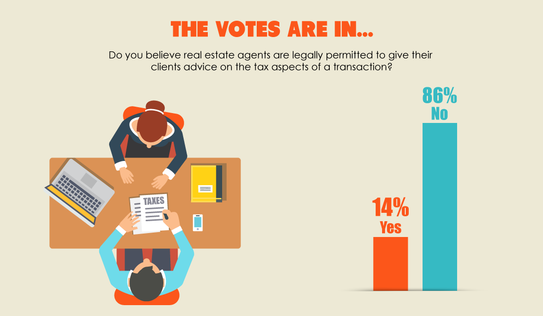 The votes are in: May agents give tax advice?
