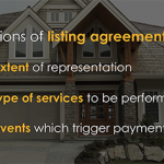 Types of Listing Agreements