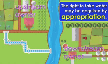 Word-of-the-Week: Riparian Rights