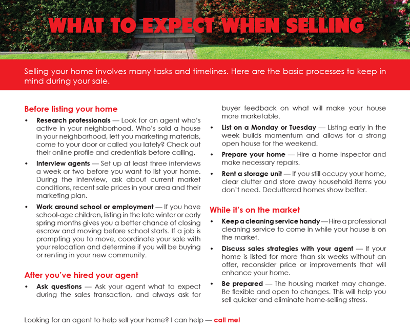 FARM: What to expect when selling