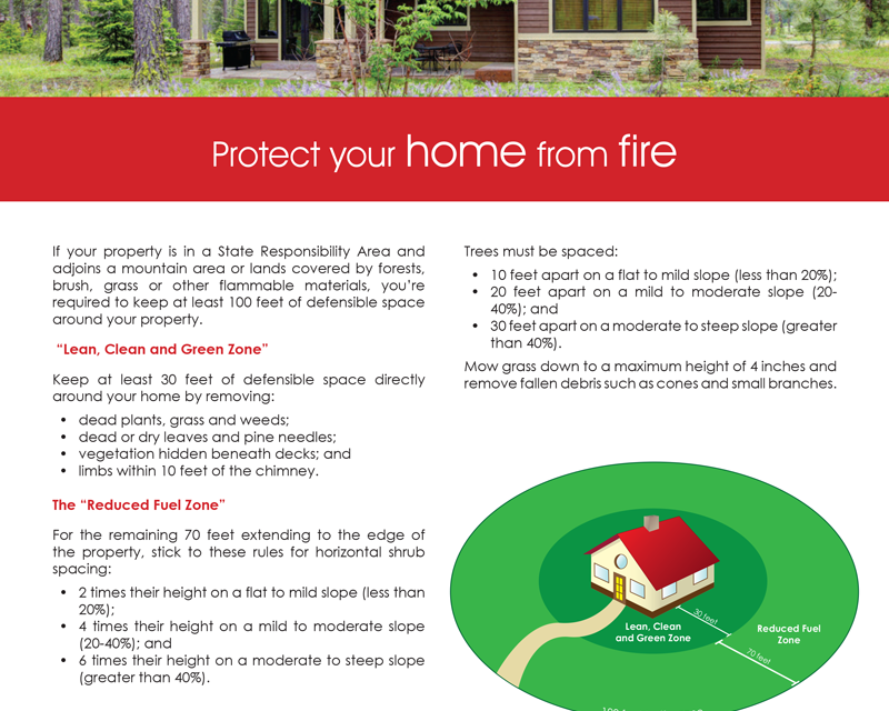 FARM: Protect your home from fire