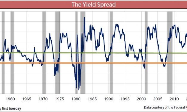 Using the yield spread to forecast recessions and recoveries