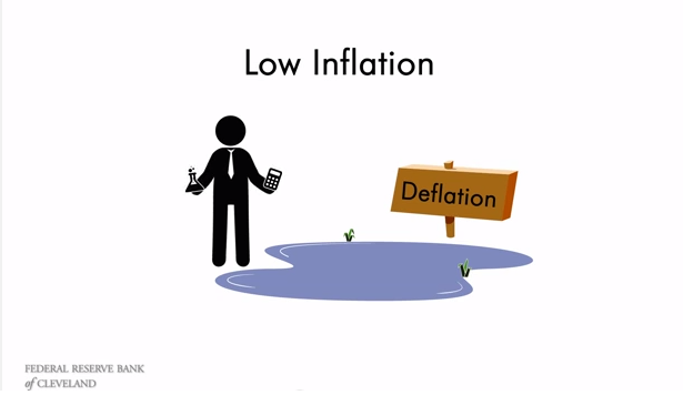 Why inflation is low and why it matters