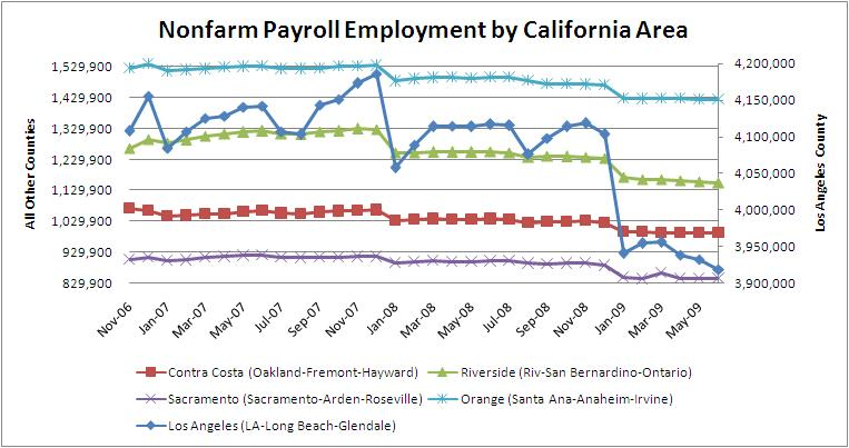 nonfarm-payroll-august
