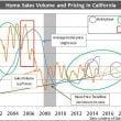 salesvolumeandpricing