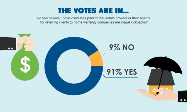 The votes are in: Undisclosed referral fees are unlawful kickbacks