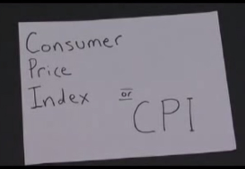 The Fed's drawing board: Consumer Price Index (CPI)