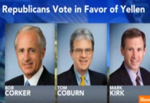 Yellen Nomination Clears Senate Panel in 14-8 Vote